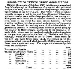 Brisbane to Gympie 1869 Pughs Almanac