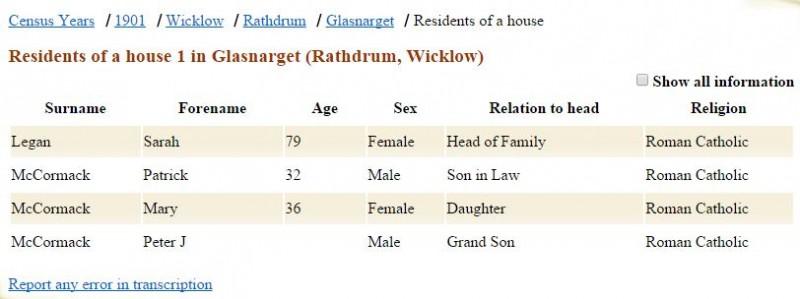 Irish census 1901 Sarah Fegan Co Wicklow