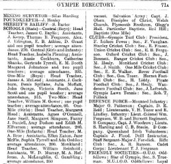 Gympie 1895 Wise's Directory